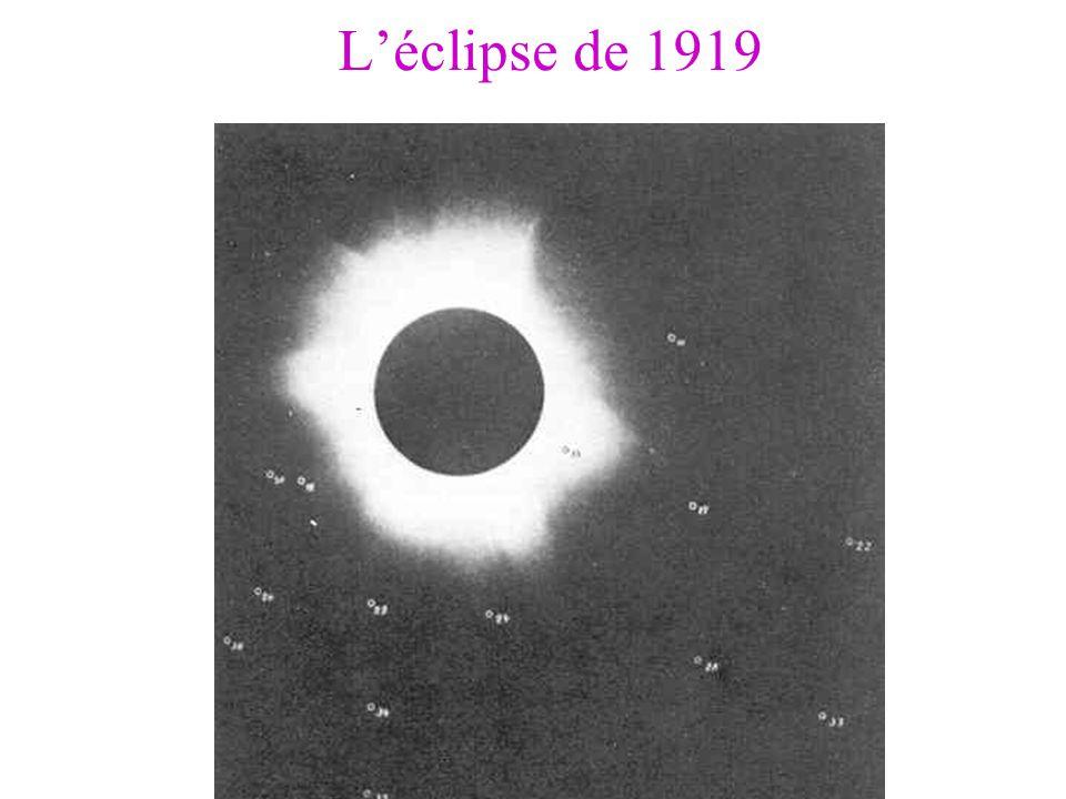 L'éclipse de 1919