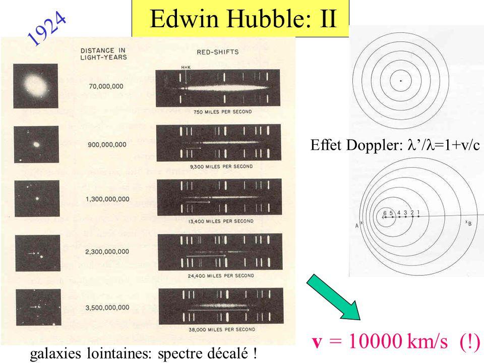Edwin Hubble: II 1924 v = 10000 km/s (!) Effet Doppler: l'/l=1+v/c