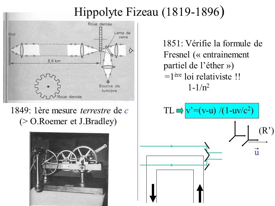 Hippolyte Fizeau (1819-1896) 1851: Vérifie la formule de Fresnel (« entrainement partiel de l'éther »)