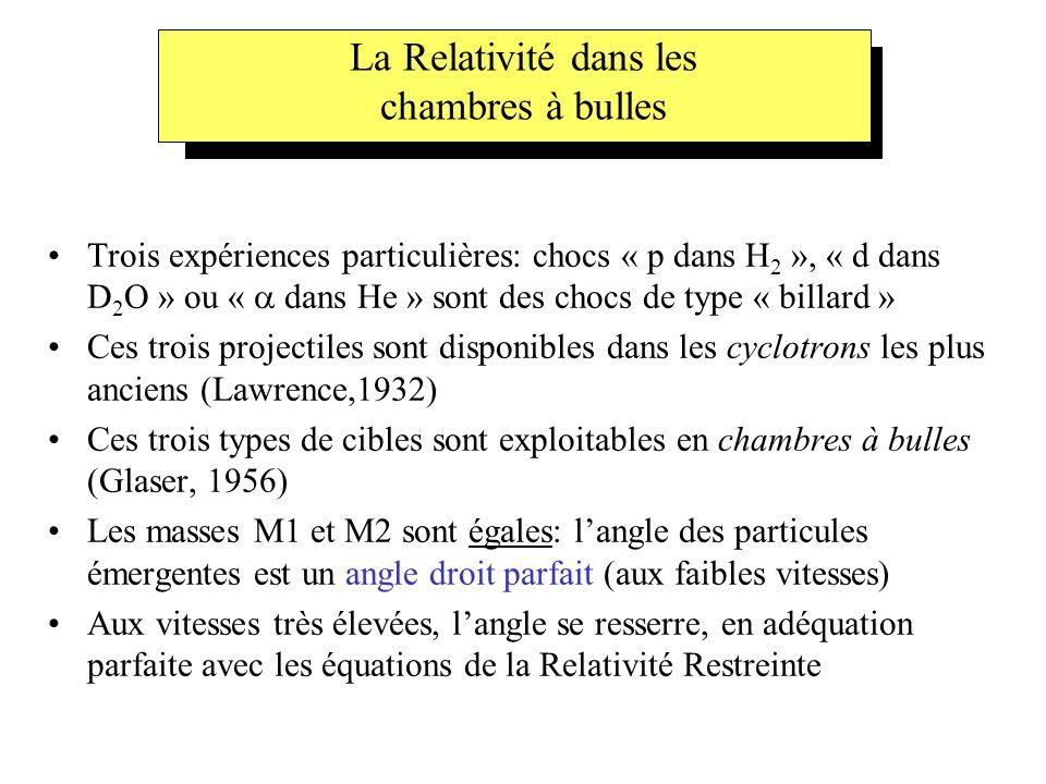 La Relativité dans les chambres à bulles