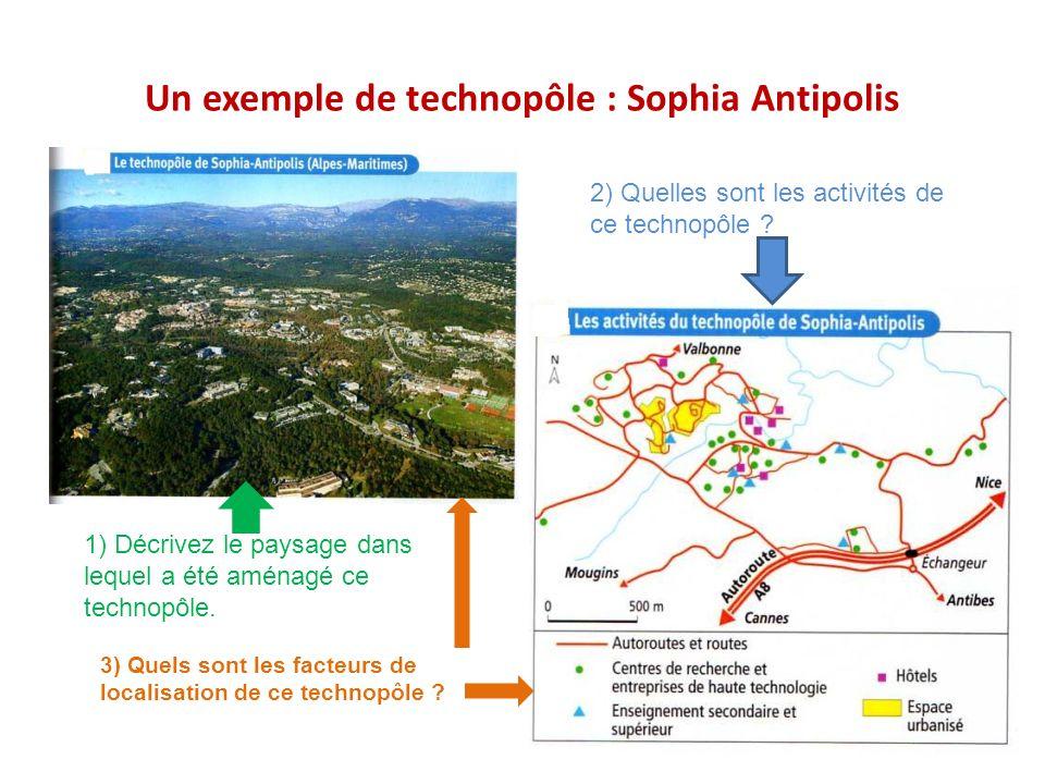 Un exemple de technopôle : Sophia Antipolis
