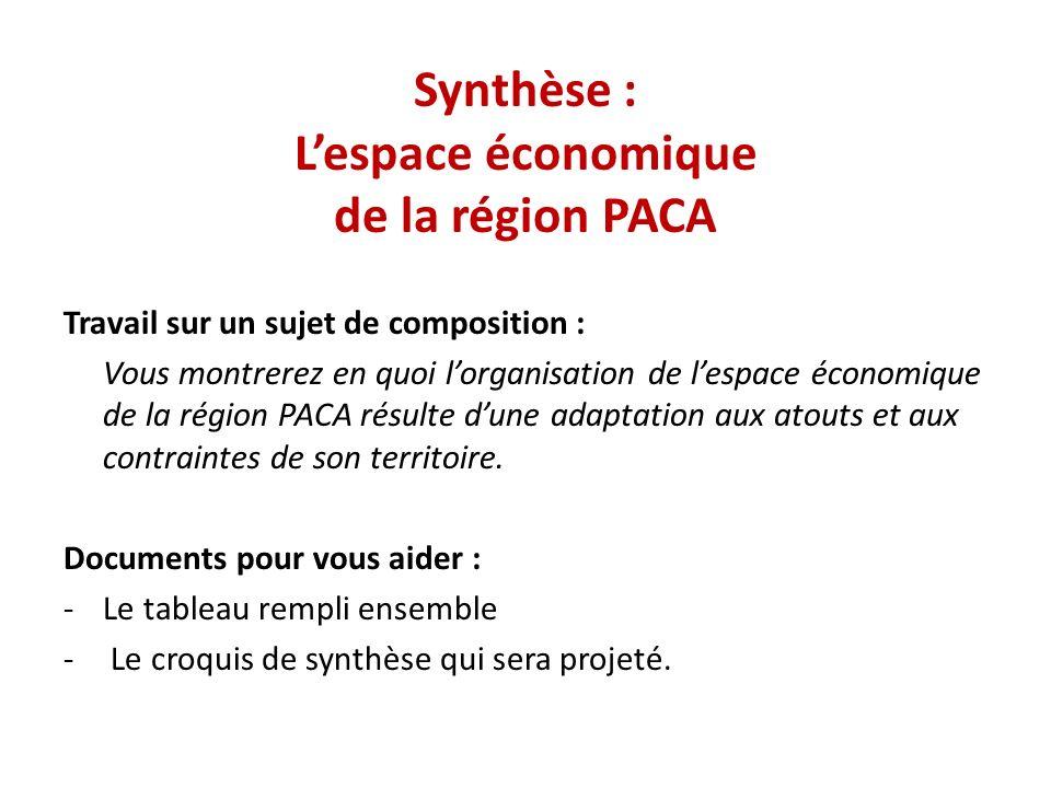 Synthèse : L'espace économique de la région PACA