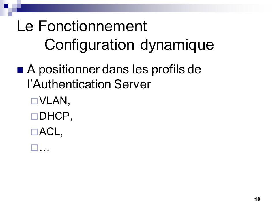 Le Fonctionnement Configuration dynamique