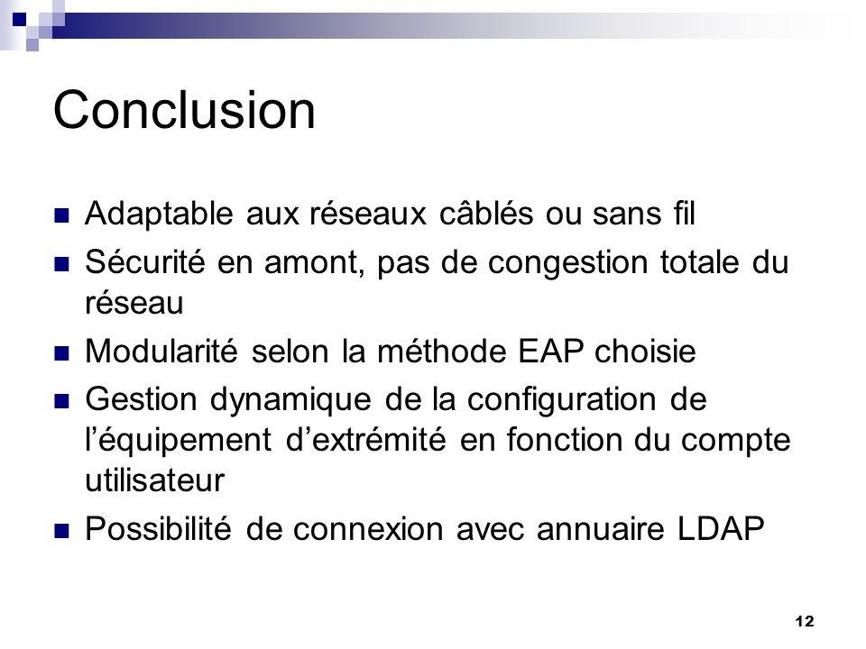 Conclusion Adaptable aux réseaux câblés ou sans fil