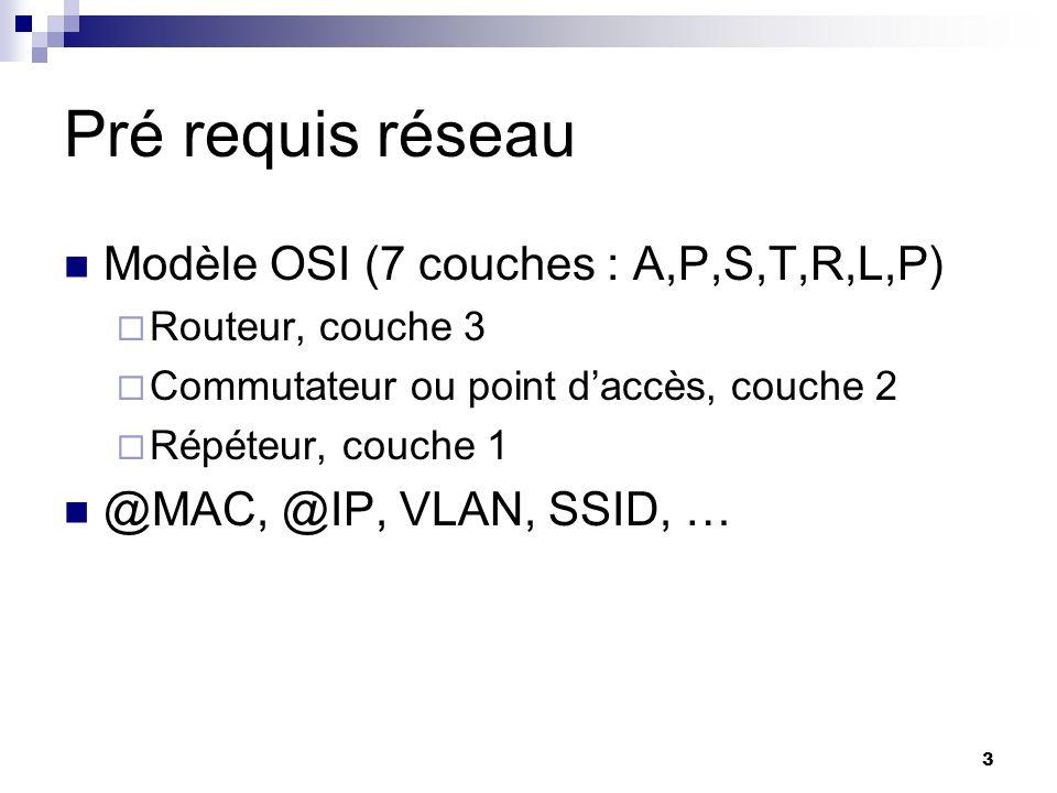 Pré requis réseau Modèle OSI (7 couches : A,P,S,T,R,L,P)