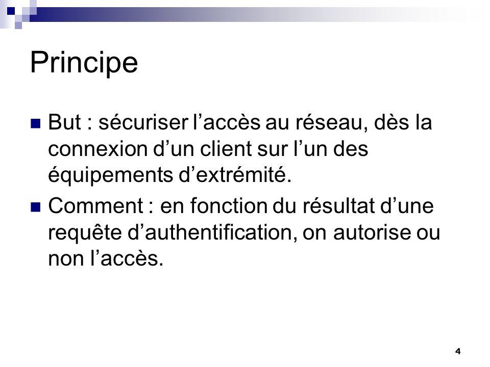 Principe But : sécuriser l'accès au réseau, dès la connexion d'un client sur l'un des équipements d'extrémité.
