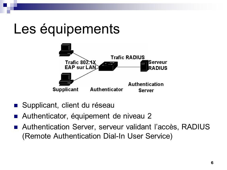 Les équipements Supplicant, client du réseau
