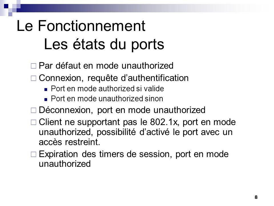 Le Fonctionnement Les états du ports