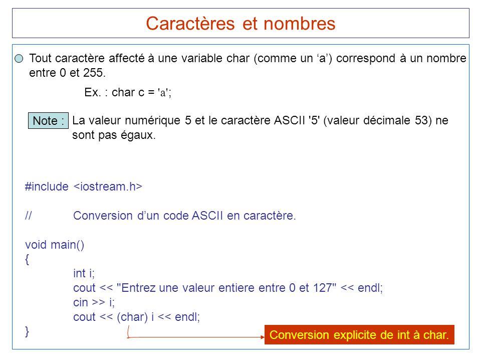 Caractères et nombres Tout caractère affecté à une variable char (comme un 'a') correspond à un nombre.