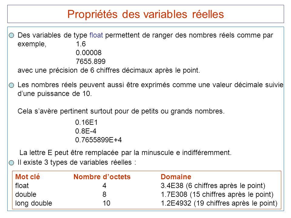 Propriétés des variables réelles
