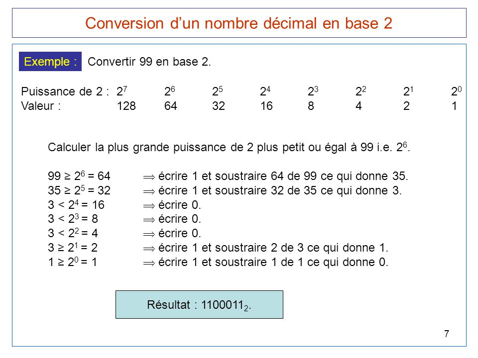 Conversion d'un nombre décimal en base 2