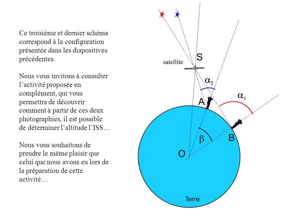 Ce troisième et dernier schéma correspond à la configuration présentée dans les diapositives précédentes. Nous vous invitons à consulter l'activité proposée en complément, qui vous permettra de découvrir comment à partir de ces deux photographies, il est possible de déterminer l'altitude l'ISS…