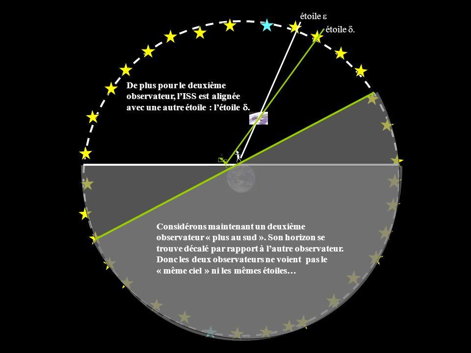 étoile e étoile d. De plus pour le deuxième observateur, l'ISS est alignée avec une autre étoile : l'étoile d.