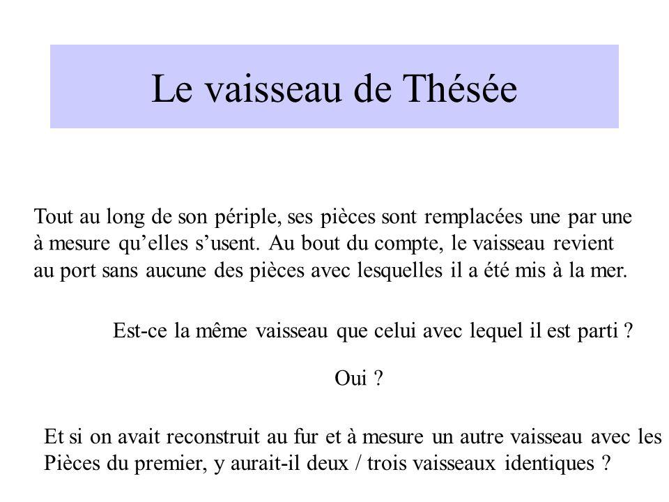 Le vaisseau de Thésée Tout au long de son périple, ses pièces sont remplacées une par une.