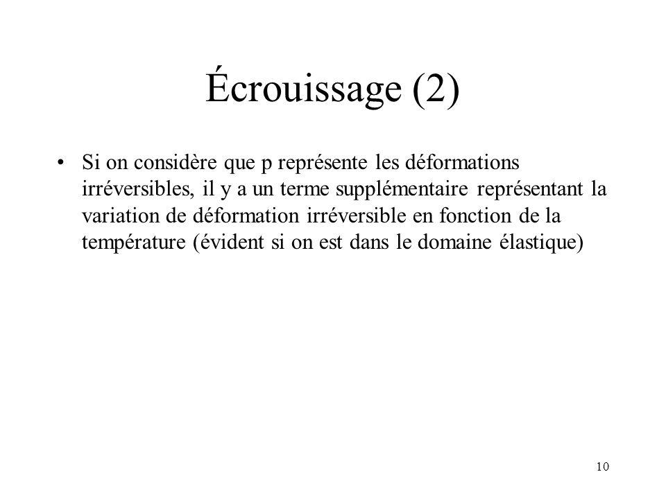 Écrouissage (2)