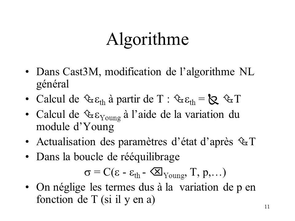 Algorithme Dans Cast3M, modification de l'algorithme NL général