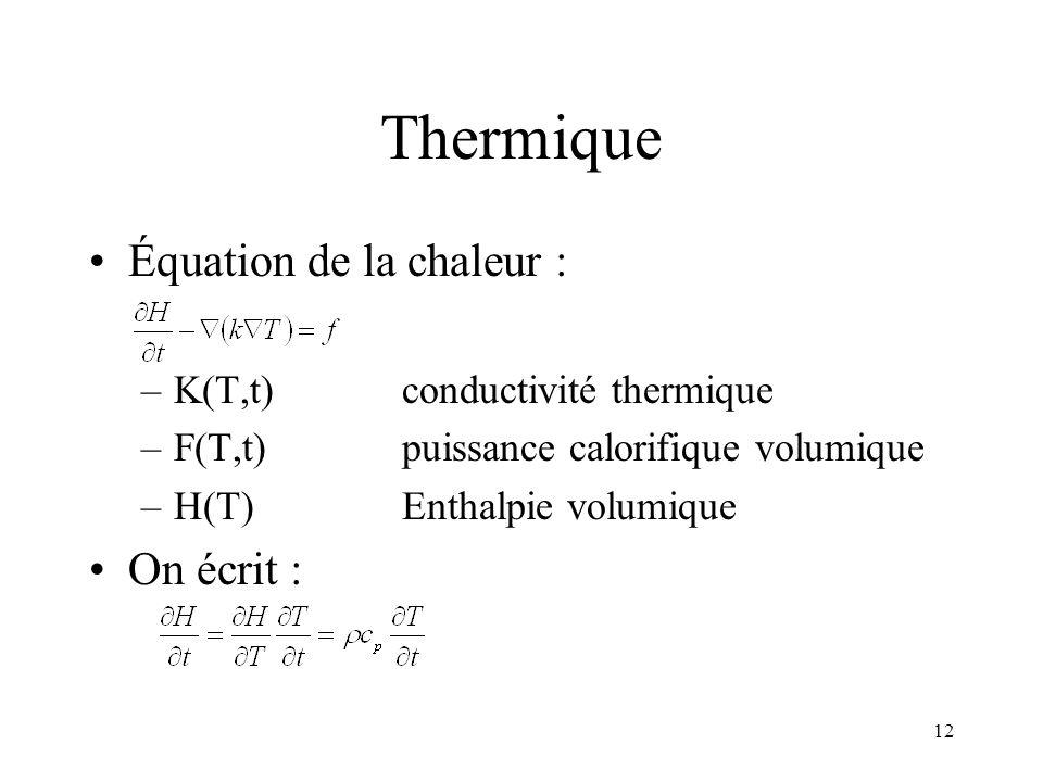 Thermique Équation de la chaleur : On écrit :