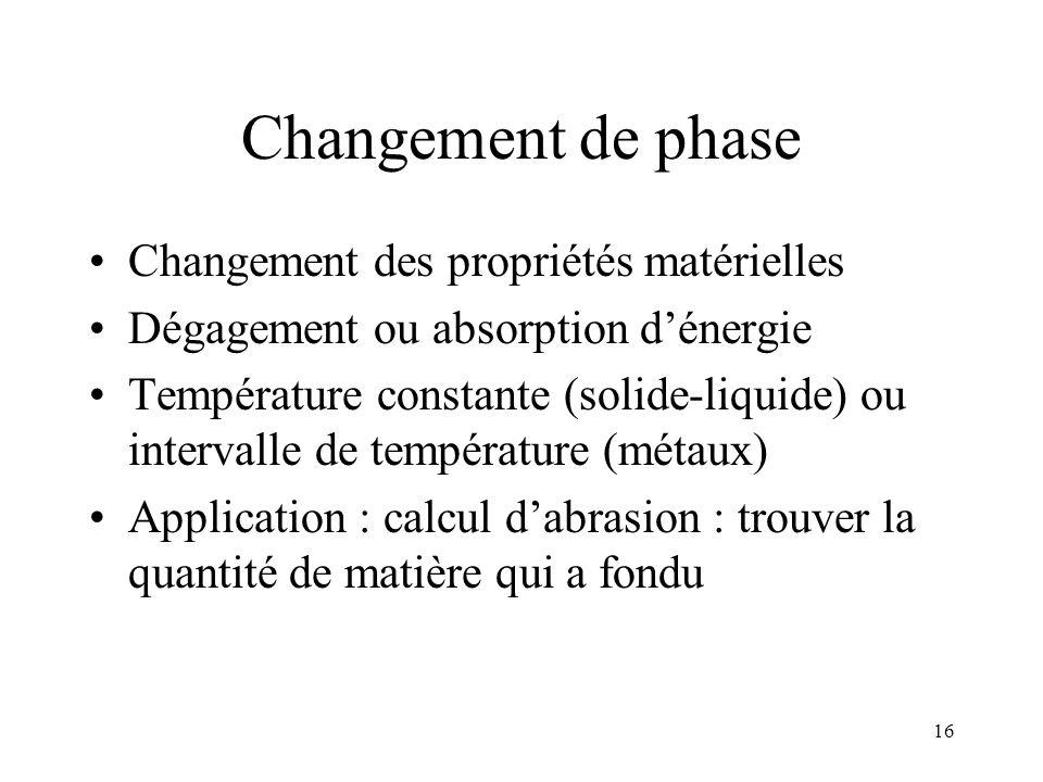 Changement de phase Changement des propriétés matérielles