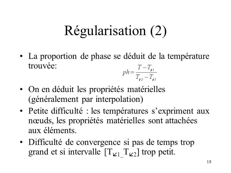 Régularisation (2) La proportion de phase se déduit de la température trouvée: