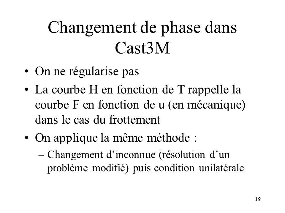 Changement de phase dans Cast3M