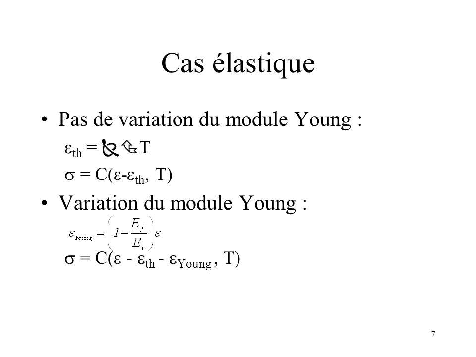 Cas élastique Pas de variation du module Young :