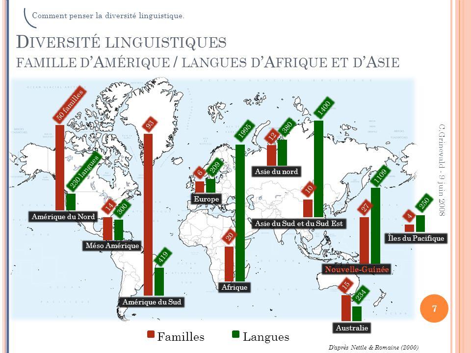 Comment penser la diversité linguistique.
