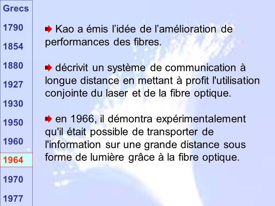 Kao a émis l'idée de l'amélioration de performances des fibres.