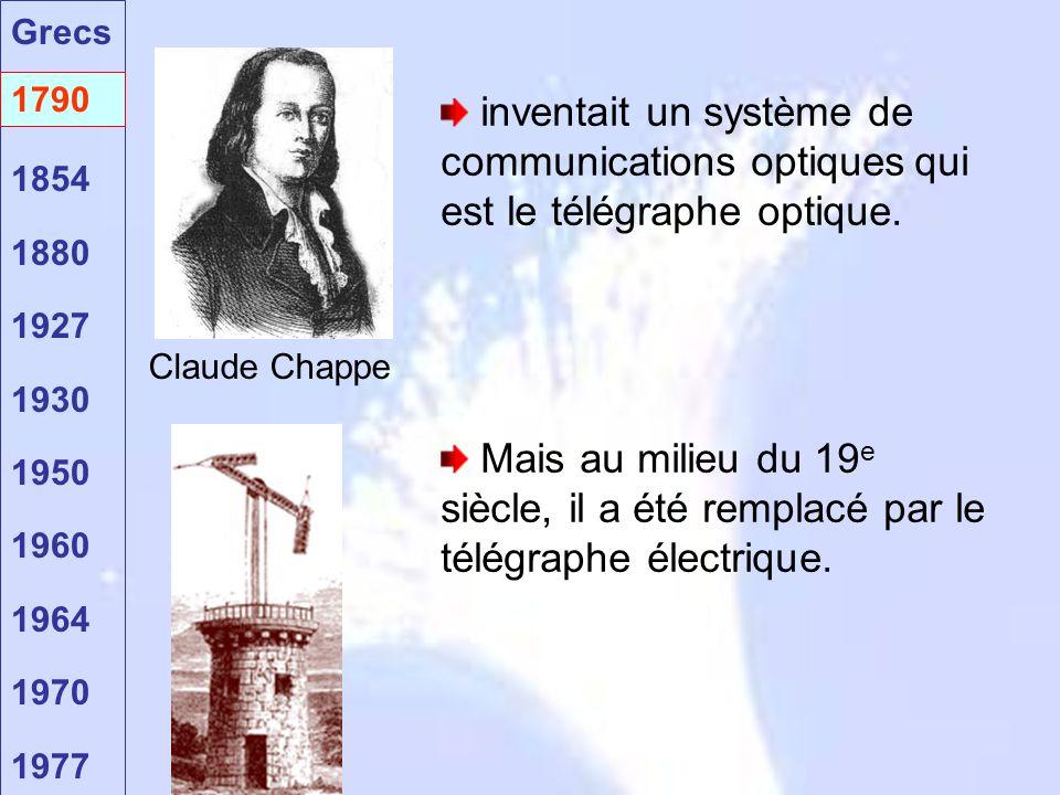 Claude Chappe 1790. inventait un système de communications optiques qui est le télégraphe optique.