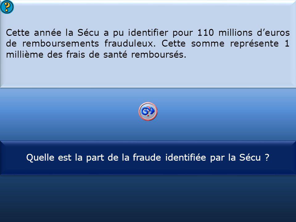 Quelle est la part de la fraude identifiée par la Sécu