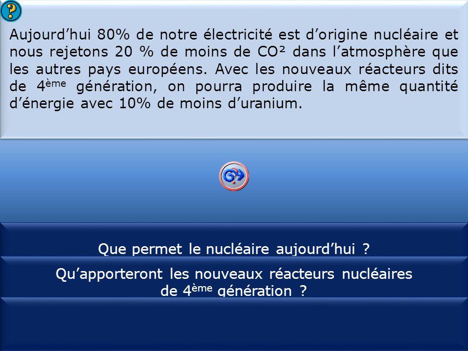 Aujourd'hui 80% de notre électricité est d'origine nucléaire et nous rejetons 20 % de moins de CO² dans l'atmosphère que les autres pays européens. Avec les nouveaux réacteurs dits de 4ème génération, on pourra produire la même quantité d'énergie avec 10% de moins d'uranium.