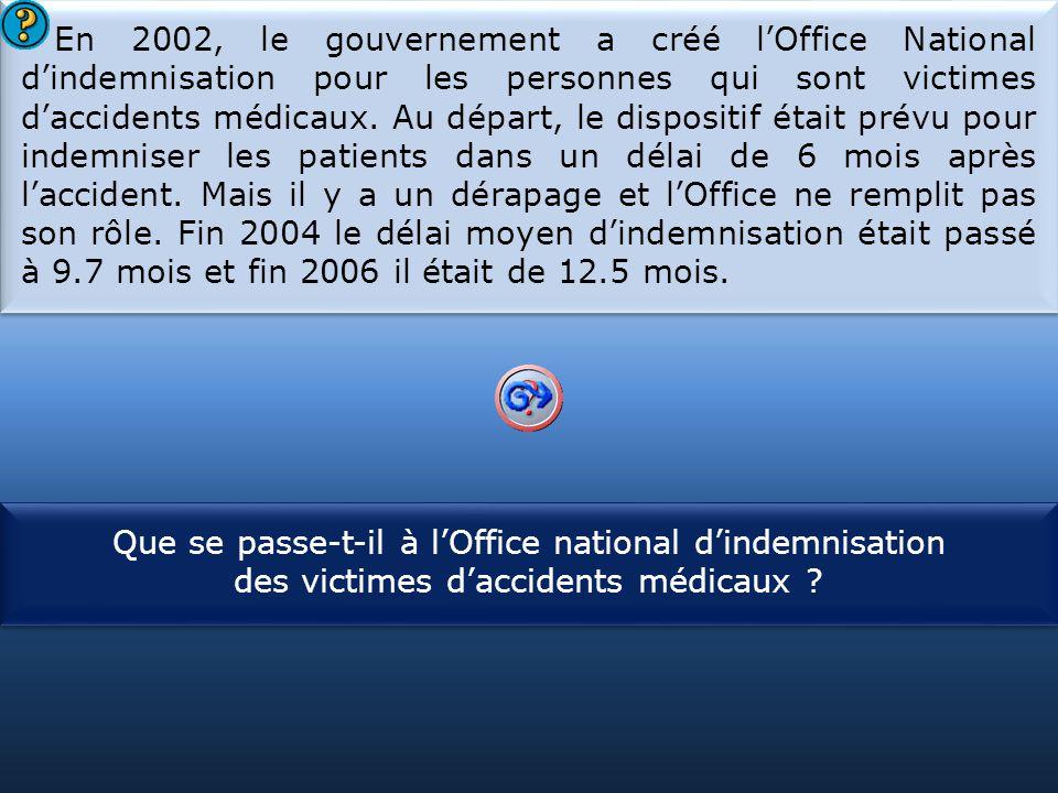 En 2002, le gouvernement a créé l'Office National d'indemnisation pour les personnes qui sont victimes d'accidents médicaux. Au départ, le dispositif était prévu pour indemniser les patients dans un délai de 6 mois après l'accident. Mais il y a un dérapage et l'Office ne remplit pas son rôle. Fin 2004 le délai moyen d'indemnisation était passé à 9.7 mois et fin 2006 il était de 12.5 mois.
