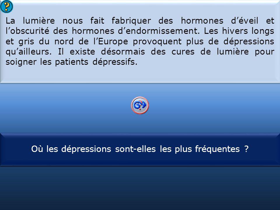 La lumière nous fait fabriquer des hormones d'éveil et l'obscurité des hormones d'endormissement. Les hivers longs et gris du nord de l'Europe provoquent plus de dépressions qu'ailleurs. Il existe désormais des cures de lumière pour soigner les patients dépressifs.