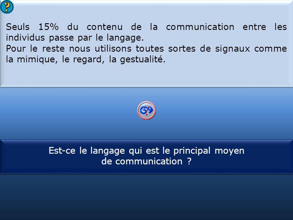 Seuls 15% du contenu de la communication entre les individus passe par le langage.