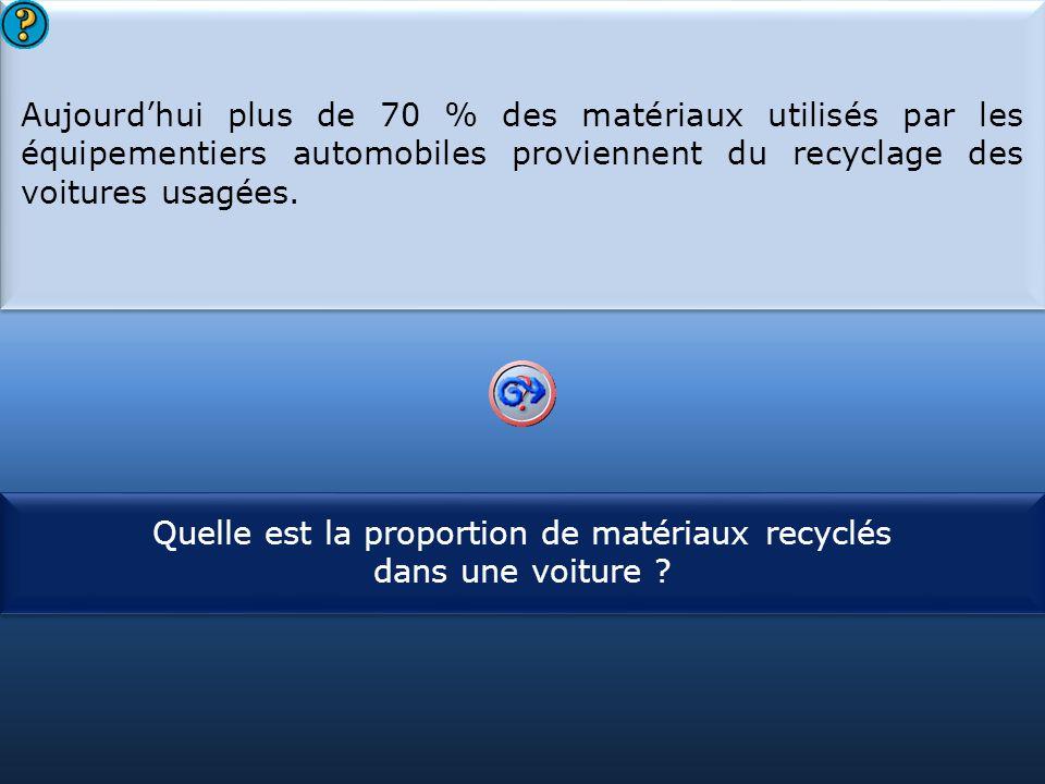 Quelle est la proportion de matériaux recyclés