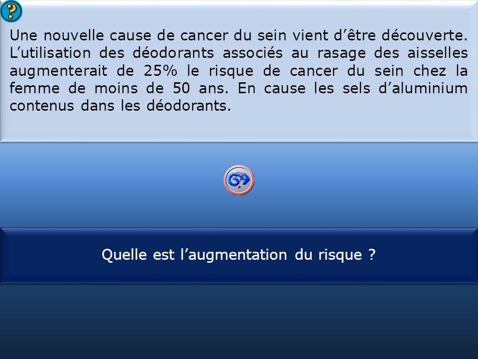 Une nouvelle cause de cancer du sein vient d'être découverte