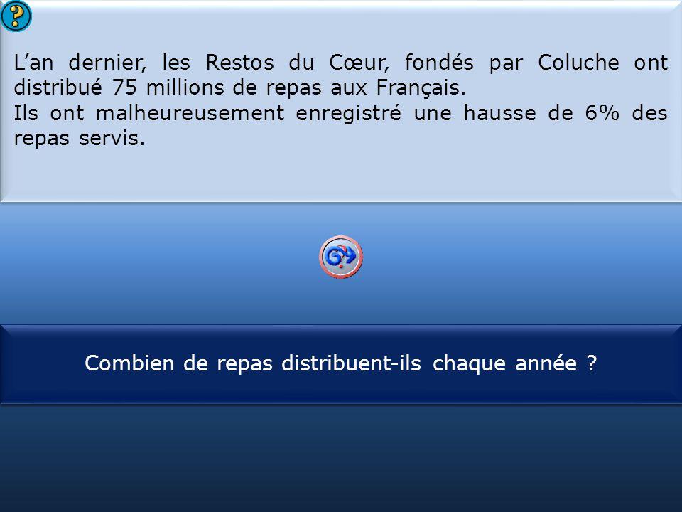 L'an dernier, les Restos du Cœur, fondés par Coluche ont distribué 75 millions de repas aux Français.