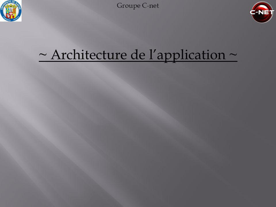 ~ Architecture de l'application ~