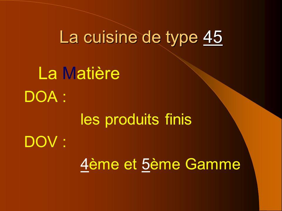 La cuisine de type 45 La Matière DOA : les produits finis DOV :