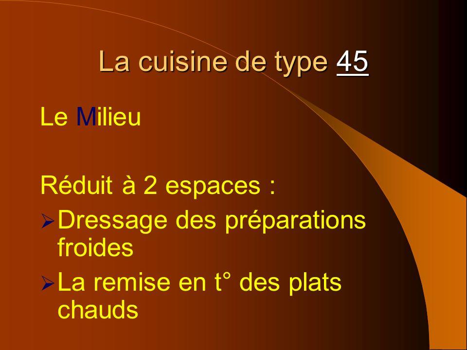 La cuisine de type 45 Le Milieu Réduit à 2 espaces :