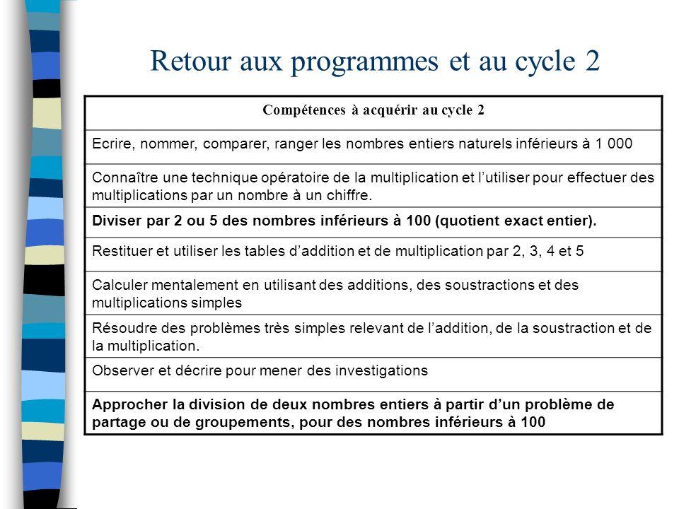 Retour aux programmes et au cycle 2
