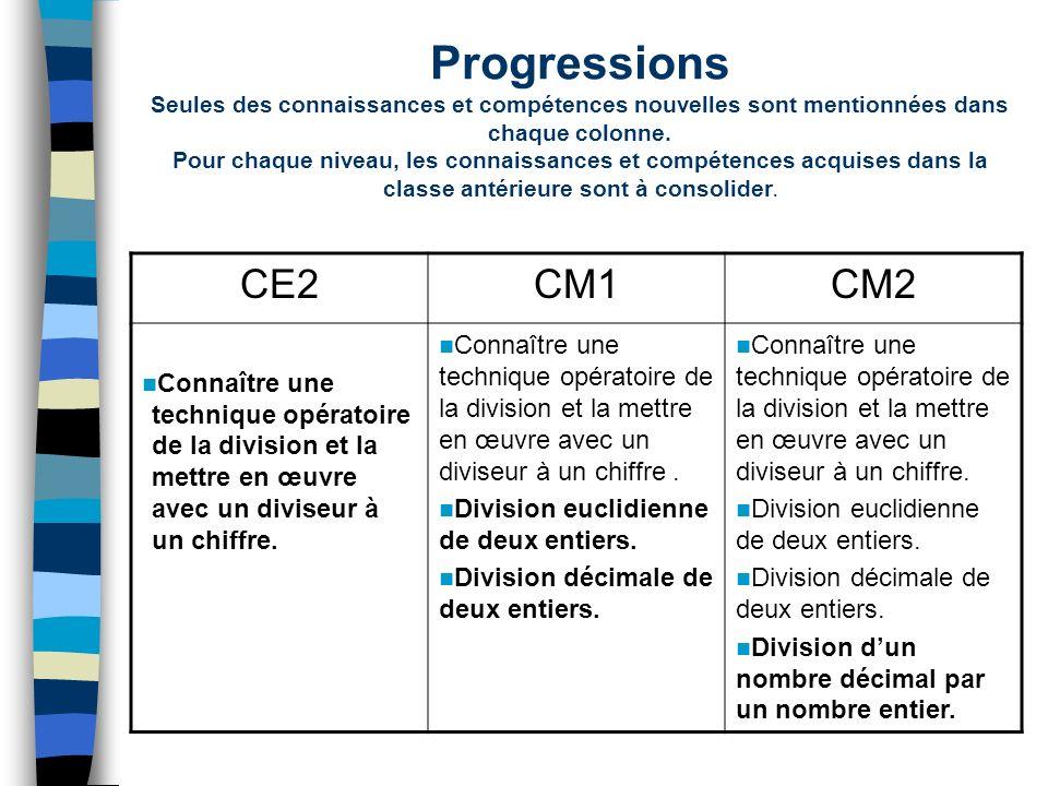 Progressions Seules des connaissances et compétences nouvelles sont mentionnées dans chaque colonne. Pour chaque niveau, les connaissances et compétences acquises dans la classe antérieure sont à consolider.