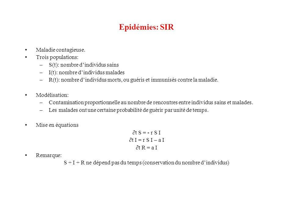 S + I + R ne dépend pas du temps (conservation du nombre d'individus)