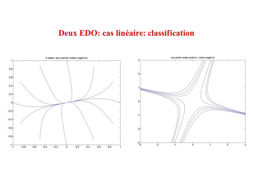 Deux EDO: cas linéaire: classification