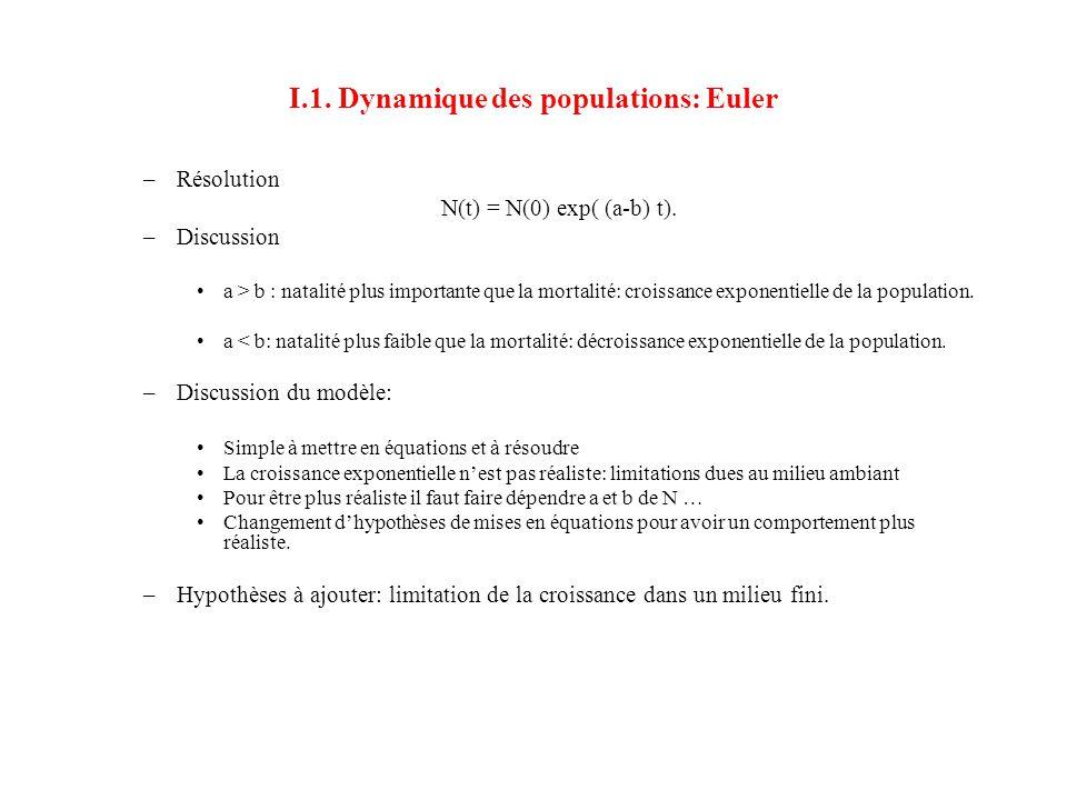 I.1. Dynamique des populations: Euler