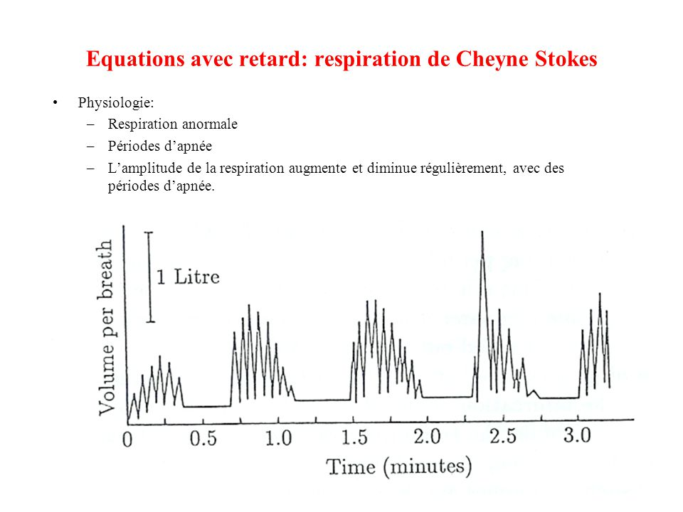 Equations avec retard: respiration de Cheyne Stokes
