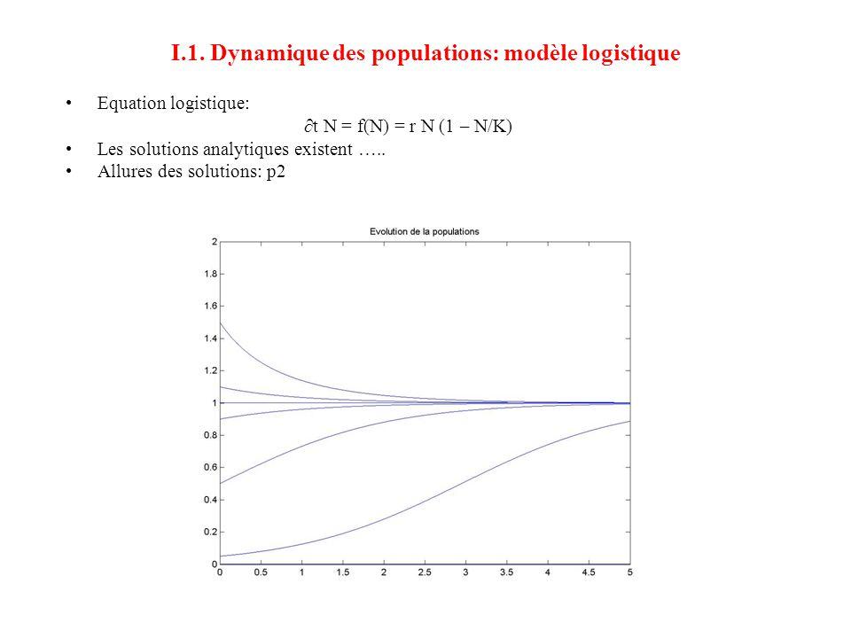 I.1. Dynamique des populations: modèle logistique