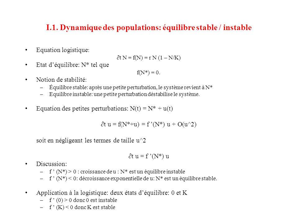 I.1. Dynamique des populations: équilibre stable / instable