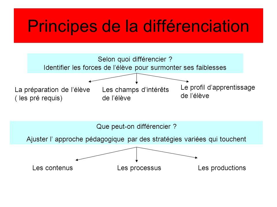 Principes de la différenciation