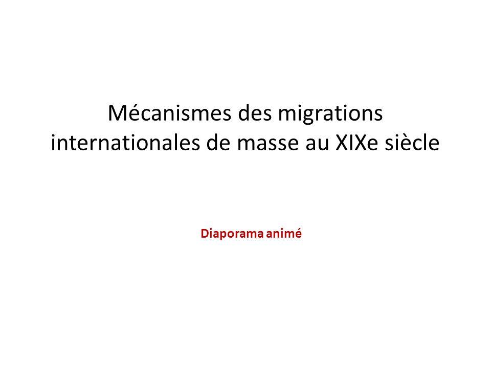 Mécanismes des migrations internationales de masse au XIXe siècle