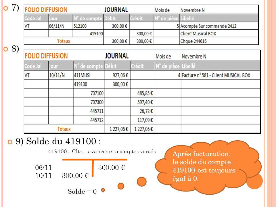 7) 8) 9) Solde du 419100 : Après facturation, le solde du compte 419100 est toujours égal à 0. 419100 – Clts – avances et acomptes versés.